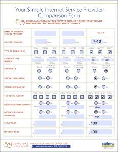 Celito Simple ISP Comparison Form